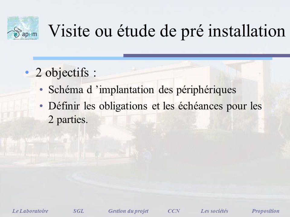 Visite ou étude de pré installation
