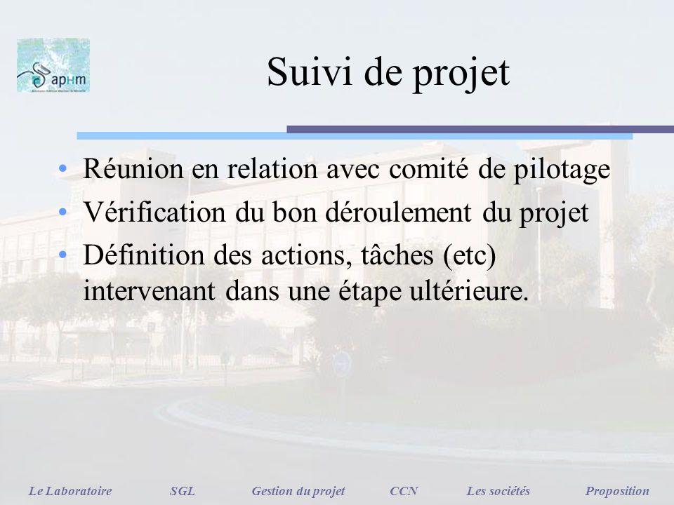 Suivi de projet Réunion en relation avec comité de pilotage