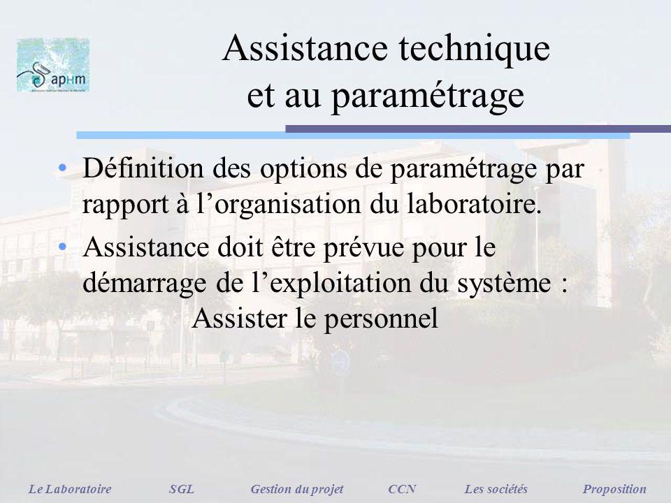 Assistance technique et au paramétrage