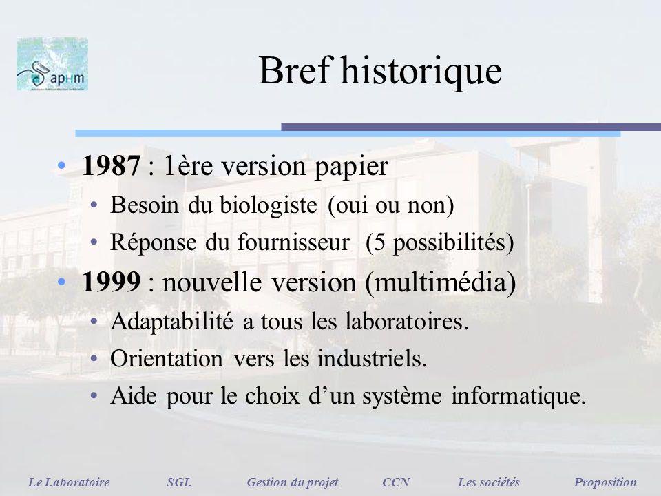 Bref historique 1987 : 1ère version papier