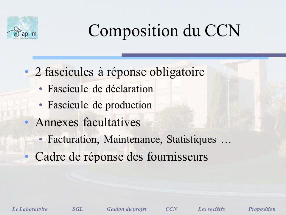 Composition du CCN 2 fascicules à réponse obligatoire