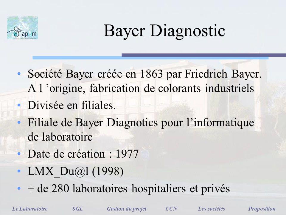 Bayer Diagnostic Société Bayer créée en 1863 par Friedrich Bayer. A l 'origine, fabrication de colorants industriels.