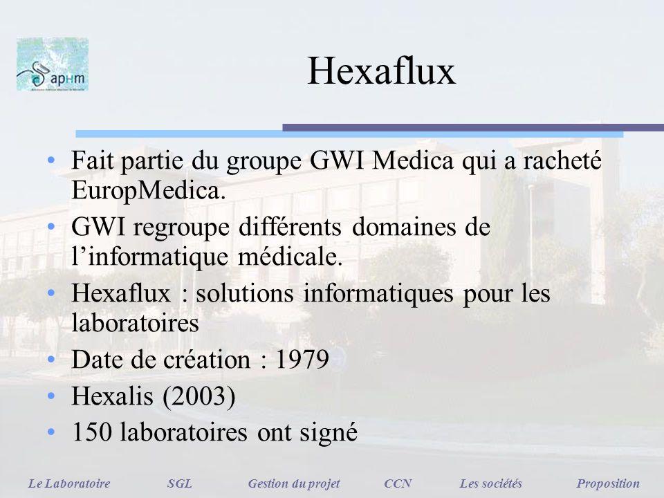 Hexaflux Fait partie du groupe GWI Medica qui a racheté EuropMedica.