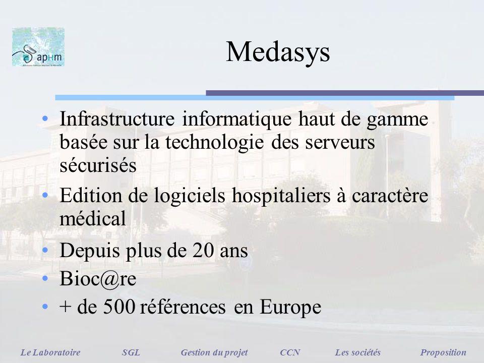 Medasys Infrastructure informatique haut de gamme basée sur la technologie des serveurs sécurisés.