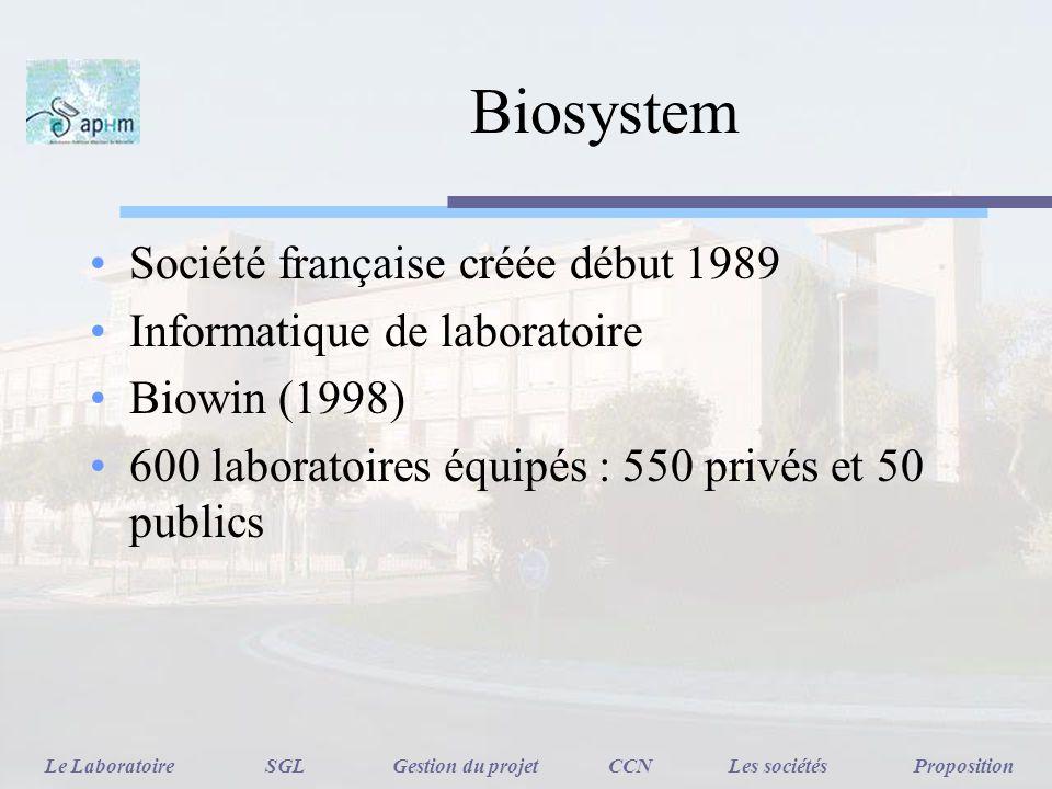Biosystem Société française créée début 1989