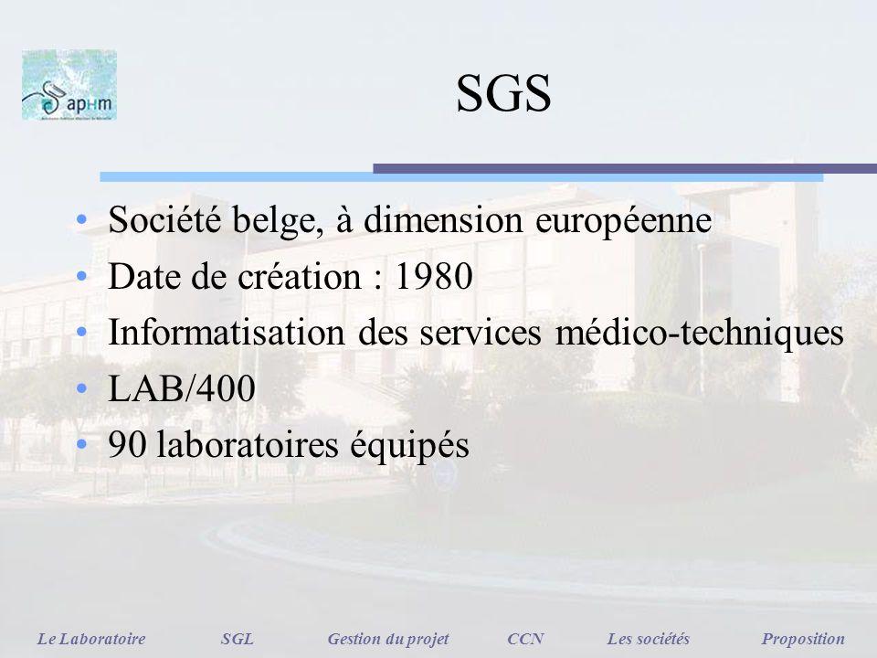 SGS Société belge, à dimension européenne Date de création : 1980