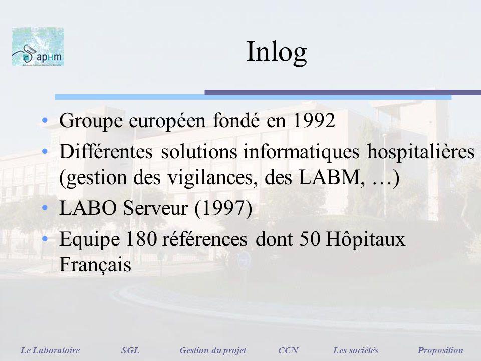 Inlog Groupe européen fondé en 1992