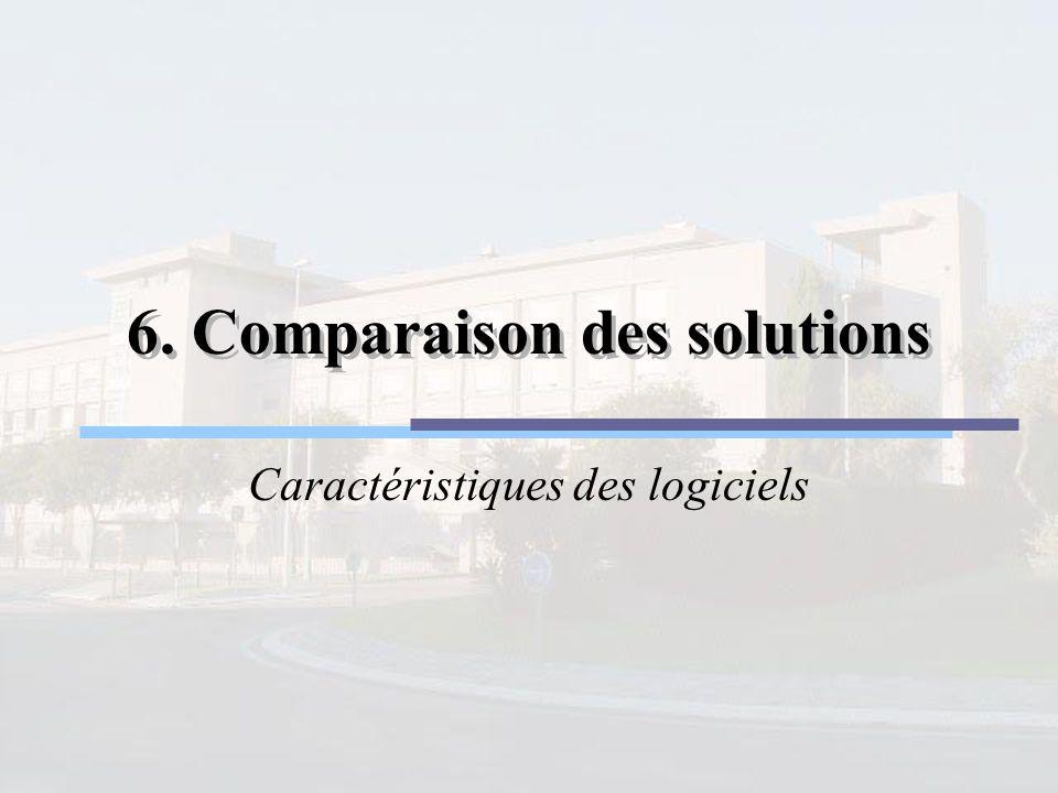 6. Comparaison des solutions