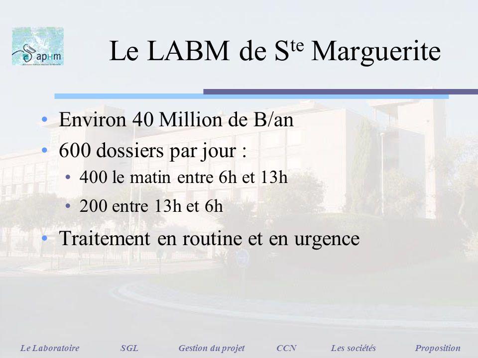 Le LABM de Ste Marguerite