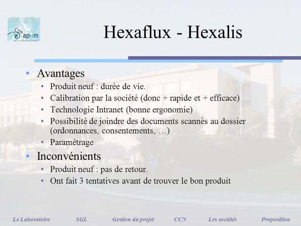 Hexaflux - Hexalis Avantages Inconvénients