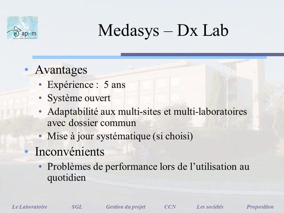 Medasys – Dx Lab Avantages Inconvénients Expérience : 5 ans