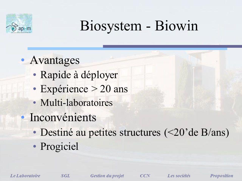 Biosystem - Biowin Avantages Inconvénients Rapide à déployer