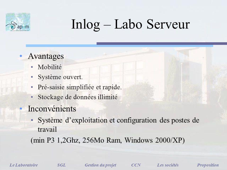 Inlog – Labo Serveur Avantages Inconvénients