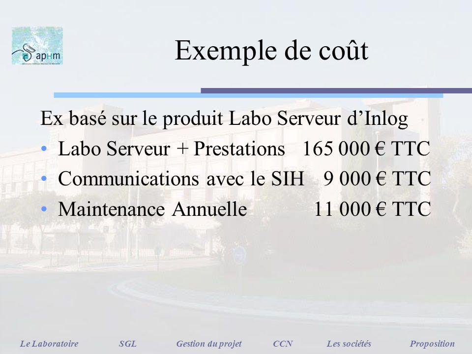 Exemple de coût Ex basé sur le produit Labo Serveur d'Inlog