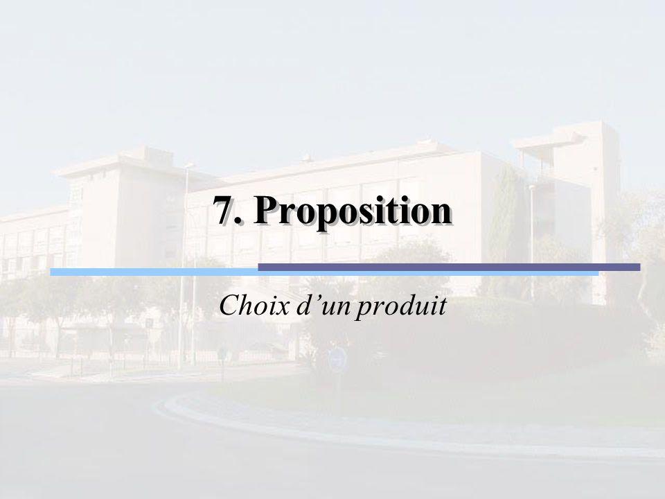7. Proposition 7. Proposition