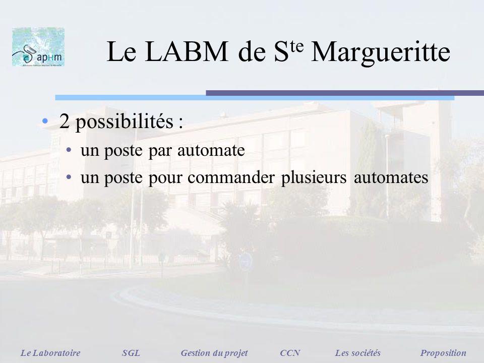 Le LABM de Ste Margueritte
