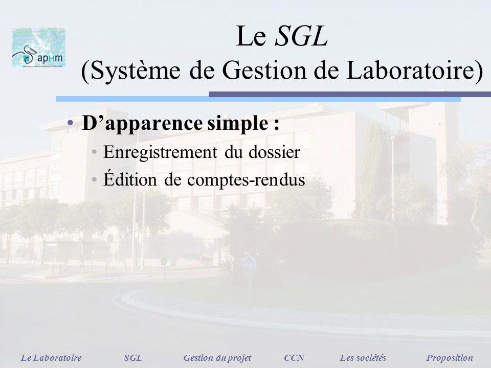 Le SGL (Système de Gestion de Laboratoire)