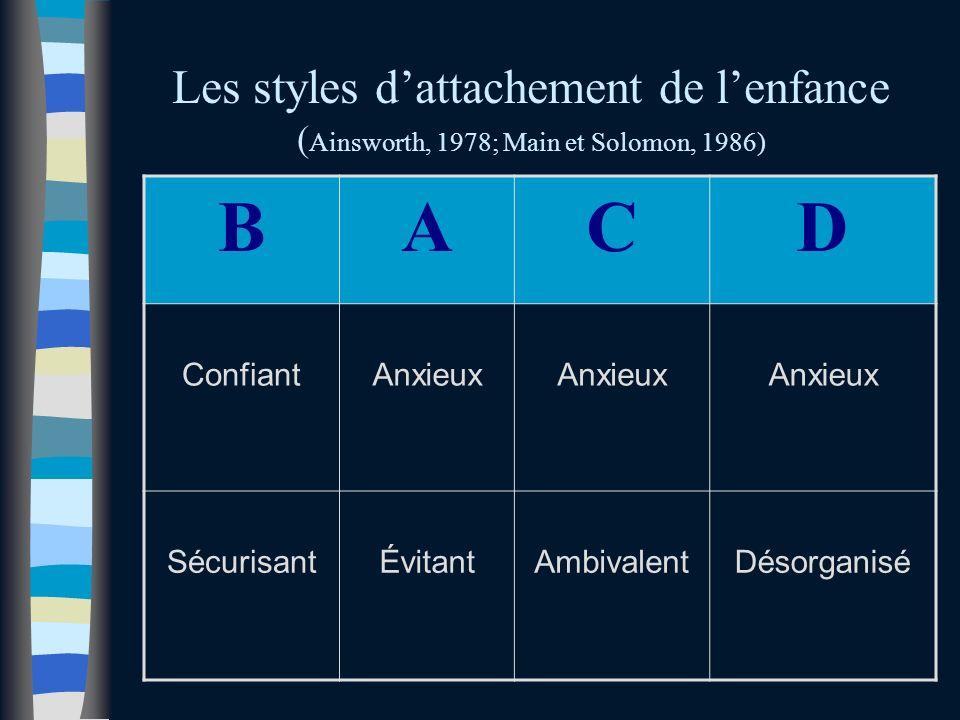 Les styles d'attachement de l'enfance (Ainsworth, 1978; Main et Solomon, 1986)