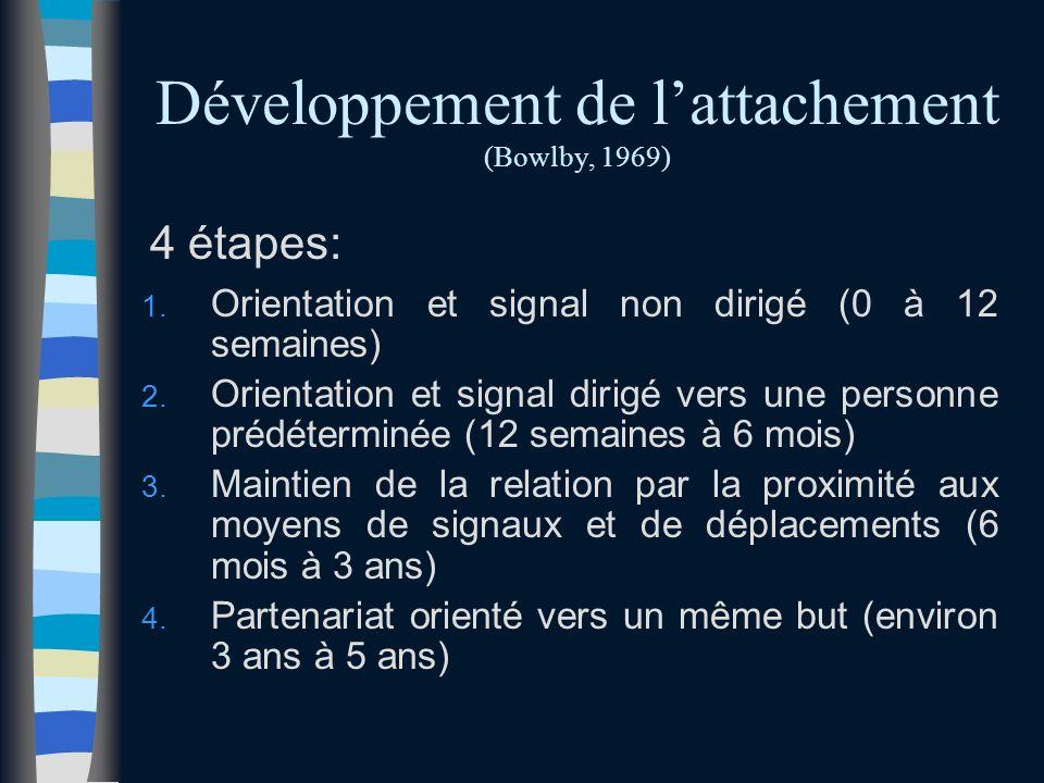 Développement de l'attachement (Bowlby, 1969)
