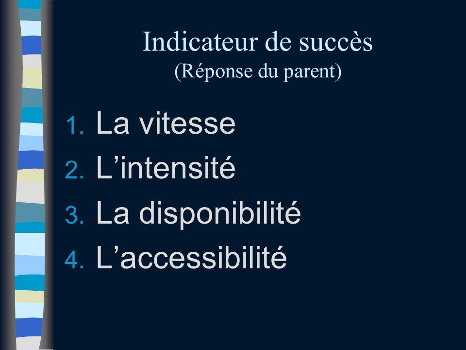 Indicateur de succès (Réponse du parent)