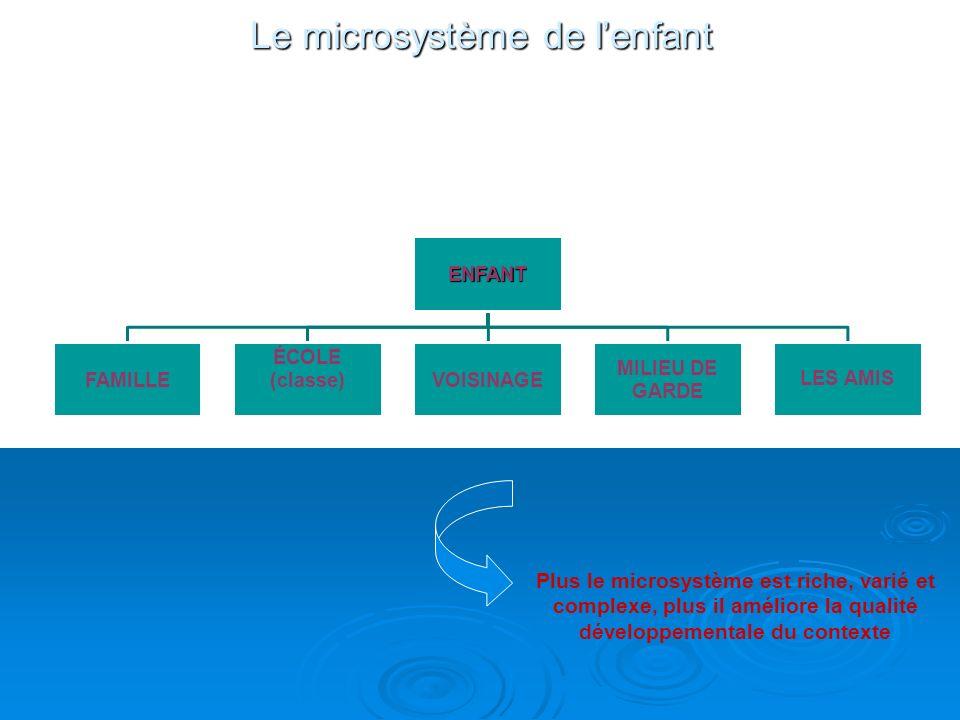 Le microsystème de l'enfant