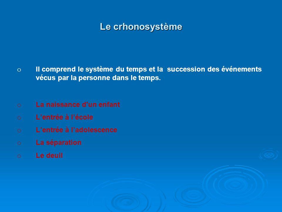 Le crhonosystème Il comprend le système du temps et la succession des événements vécus par la personne dans le temps.