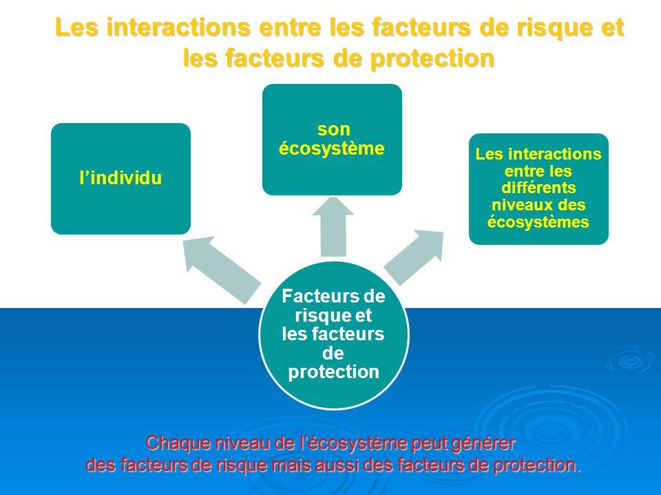 Les interactions entre les facteurs de risque et les facteurs de protection