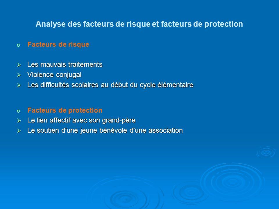 Analyse des facteurs de risque et facteurs de protection