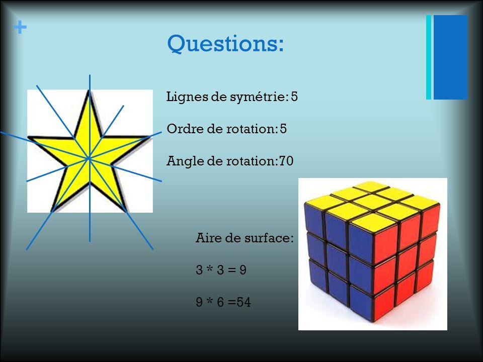 Questions: Lignes de symétrie: 5 Ordre de rotation: 5