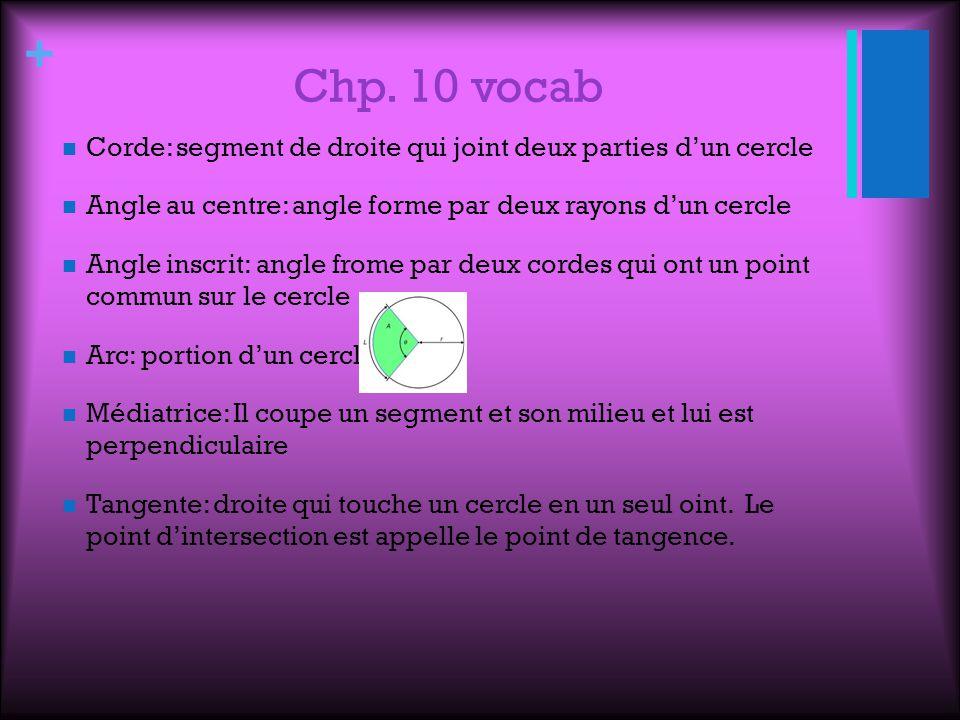 Chp. 10 vocab Corde: segment de droite qui joint deux parties d'un cercle. Angle au centre: angle forme par deux rayons d'un cercle.