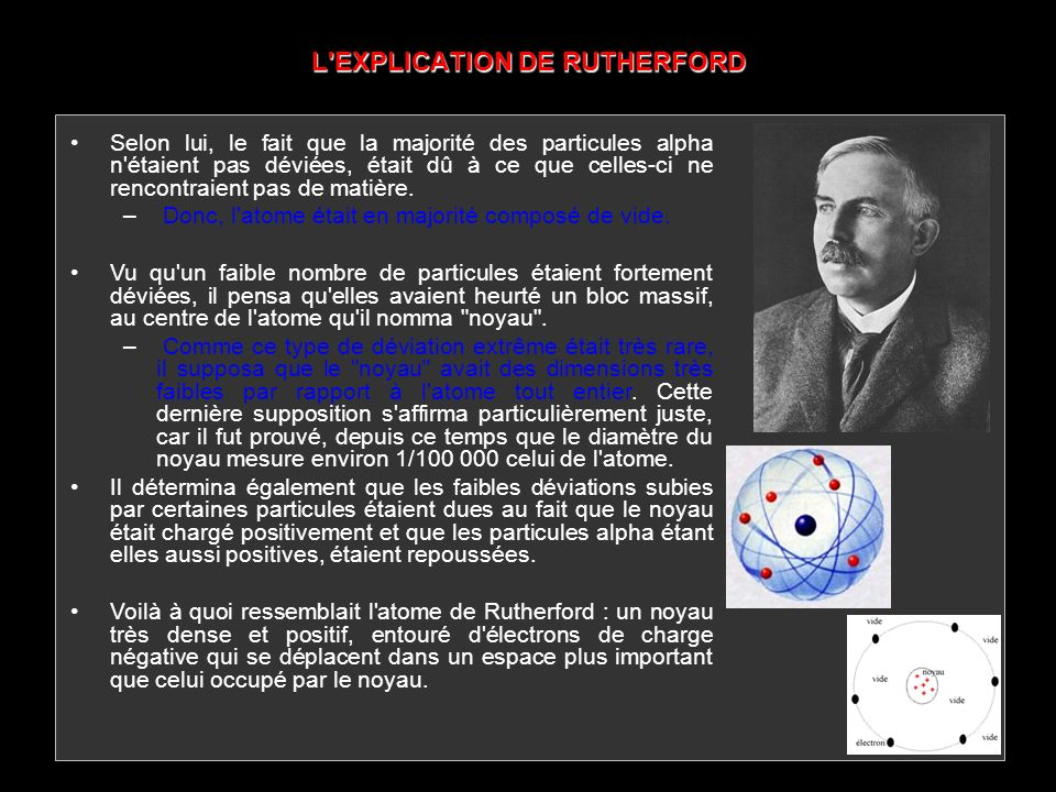 L EXPLICATION DE RUTHERFORD