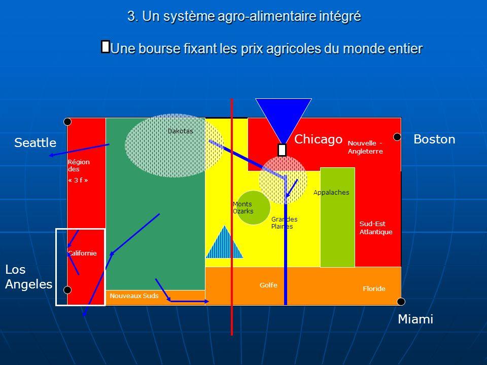 3. Un système agro-alimentaire intégré Une bourse fixant les prix agricoles du monde entier