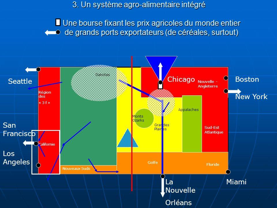 3. Un système agro-alimentaire intégré Une bourse fixant les prix agricoles du monde entier de grands ports exportateurs (de céréales, surtout)