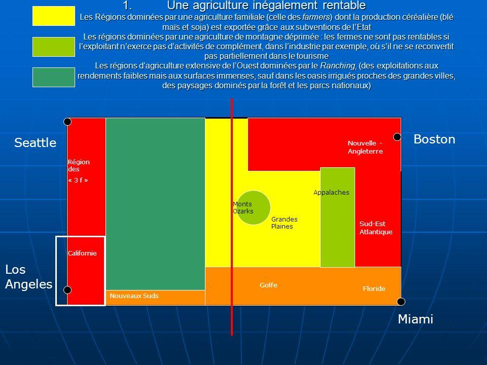 Une agriculture inégalement rentable Les Régions dominées par une agriculture familiale (celle des farmers) dont la production céréalière (blé maïs et soja) est exportée grâce aux subventions de l'Etat Les régions dominées par une agriculture de montagne déprimée : les fermes ne sont pas rentables si l'exploitant n'exerce pas d'activités de complément, dans l'industrie par exemple, où s'il ne se reconvertit pas partiellement dans le tourisme Les régions d'agriculture extensive de l'Ouest dominées par le Ranching, (des exploitations aux rendements faibles mais aux surfaces immenses, sauf dans les oasis irrigués proches des grandes villes, des paysages dominés par la forêt et les parcs nationaux)