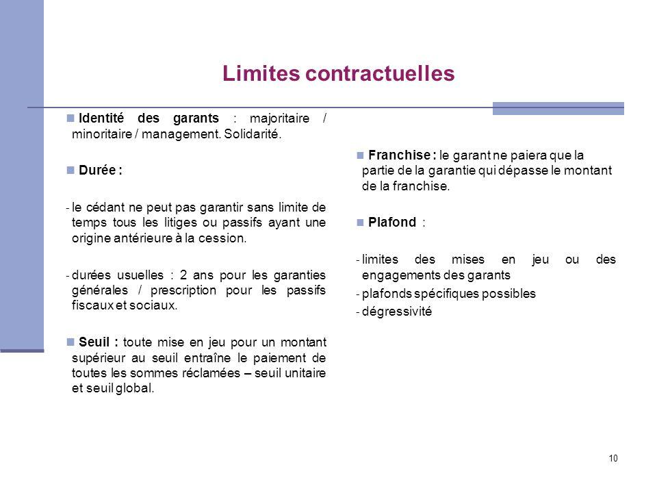 Limites contractuelles