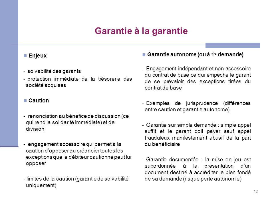 Garantie à la garantie Enjeux solvabilité des garants