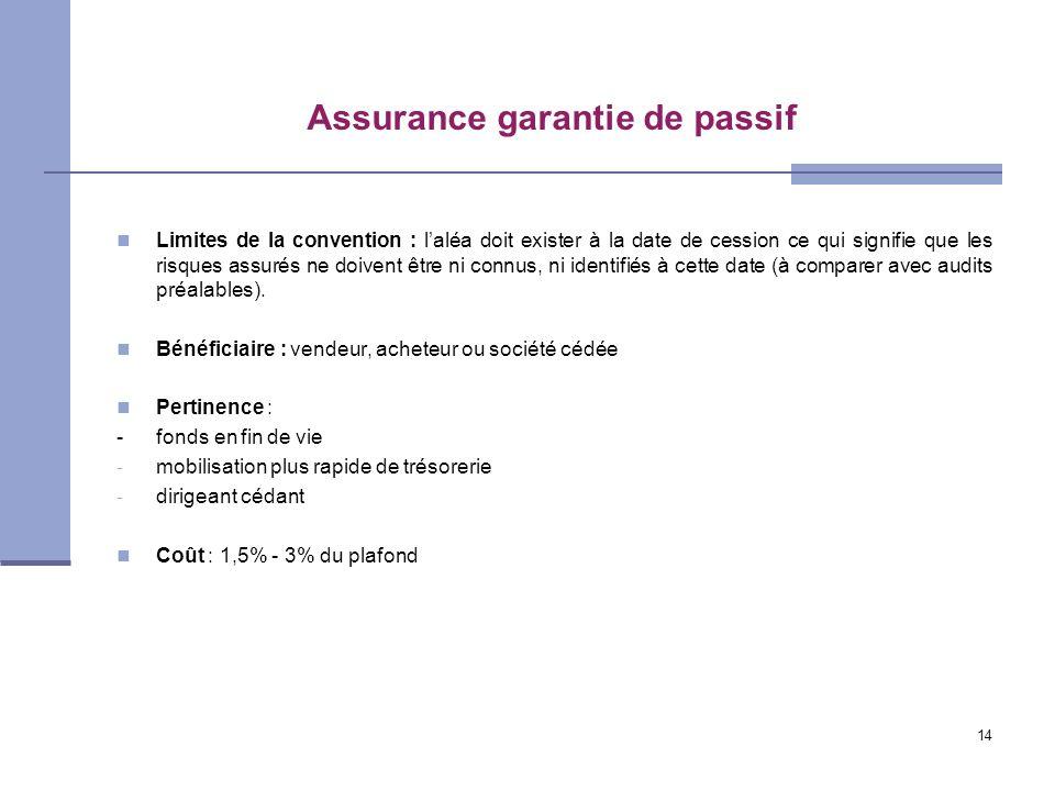 Assurance garantie de passif
