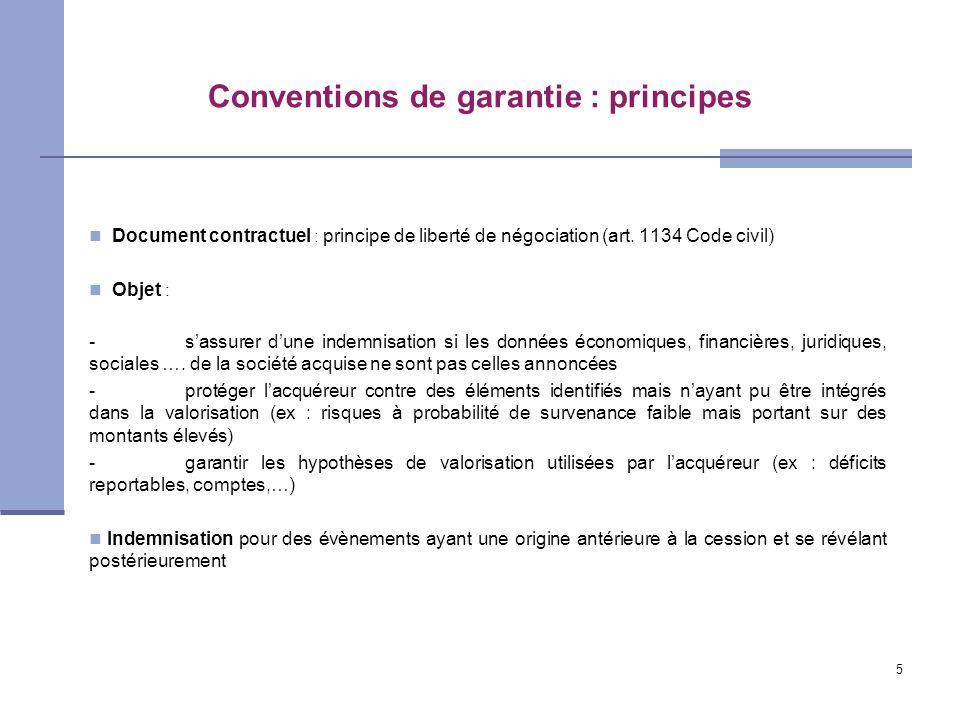 Conventions de garantie : principes
