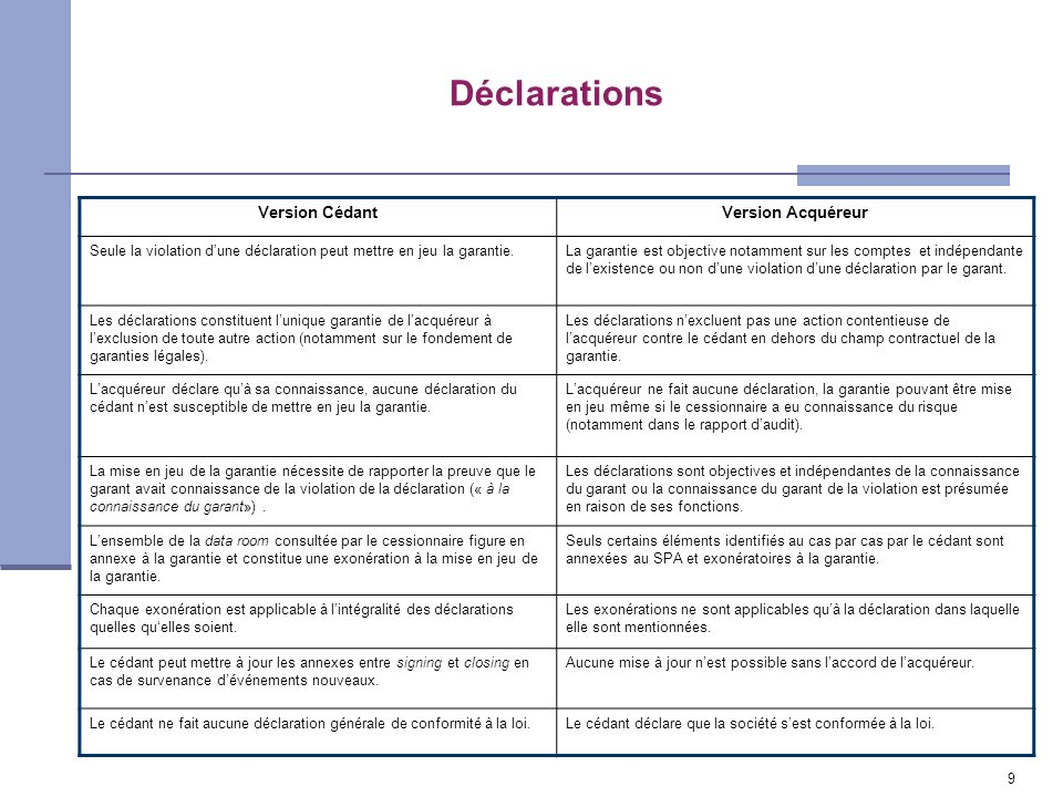 Déclarations Version Cédant Version Acquéreur
