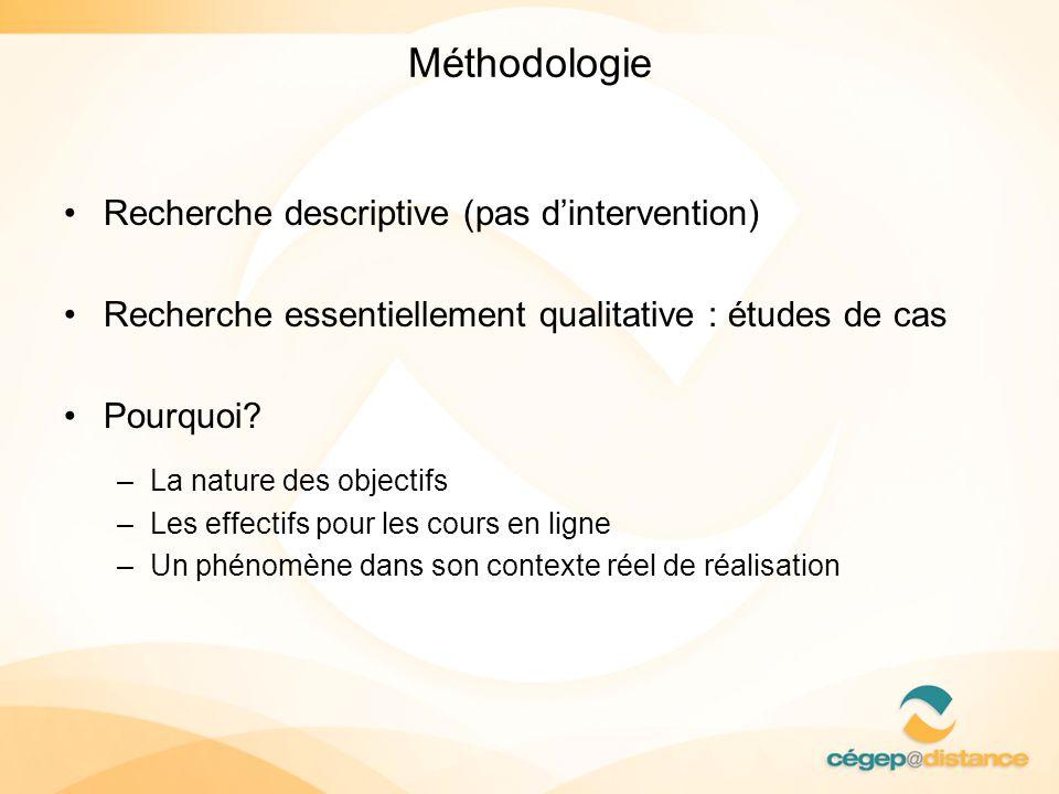 Méthodologie Recherche descriptive (pas d'intervention)