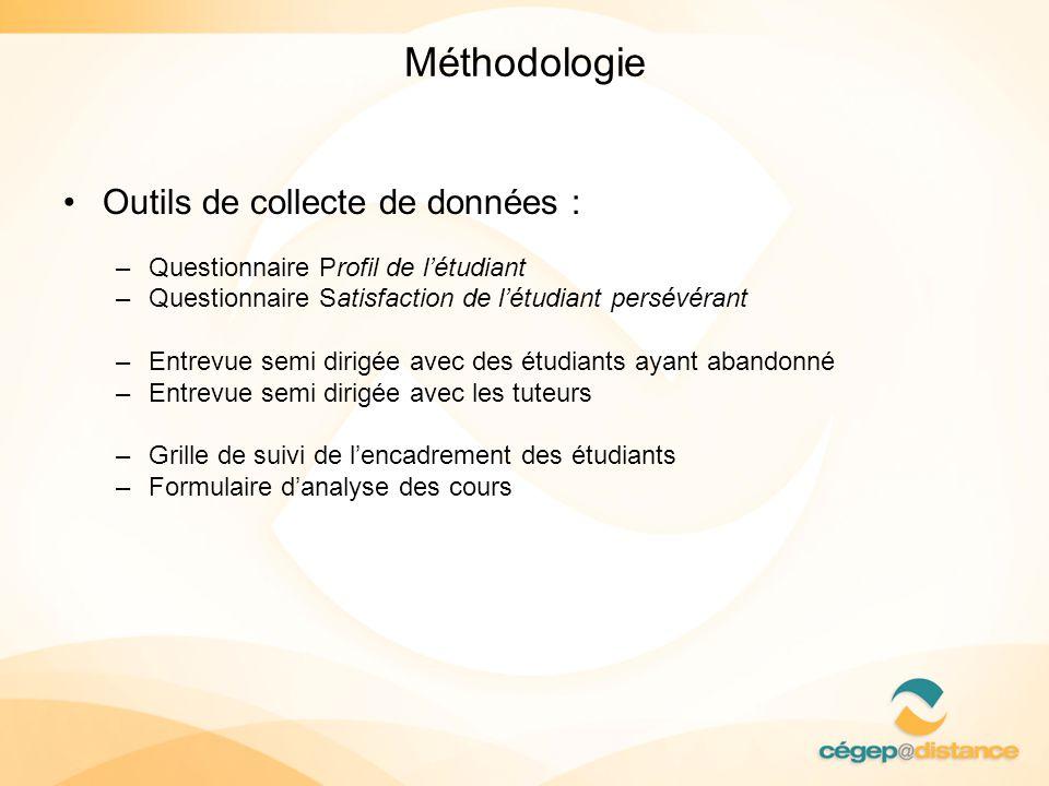 Méthodologie Outils de collecte de données :