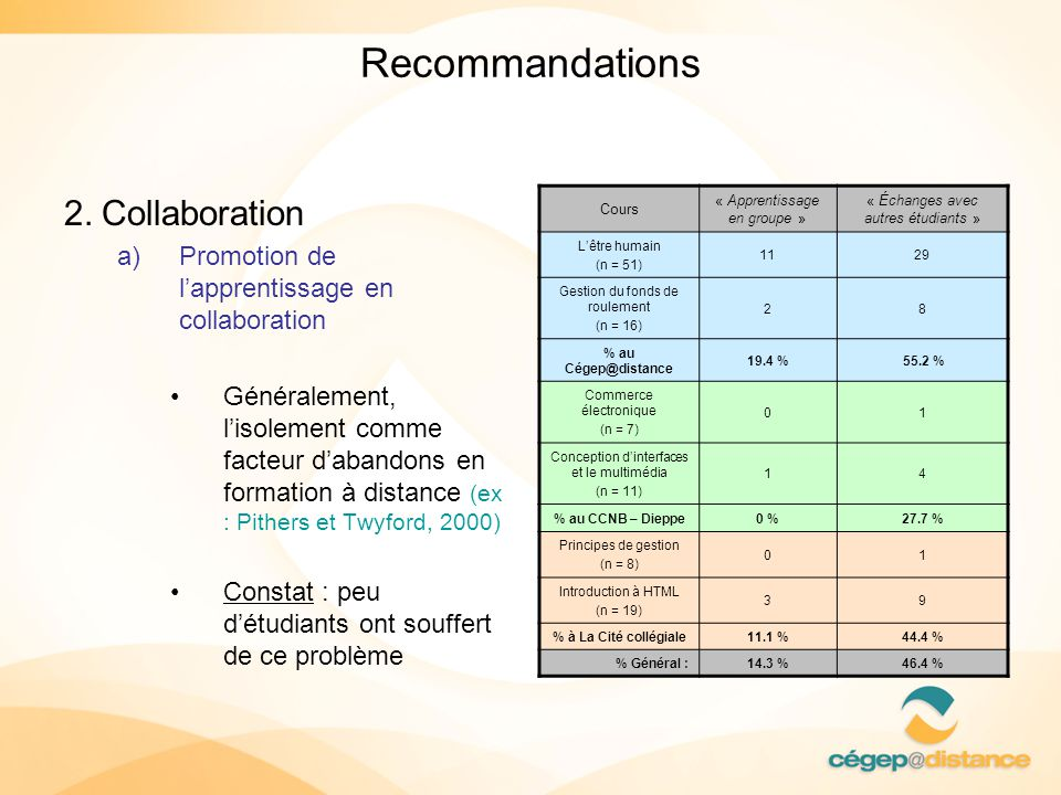 Recommandations 2. Collaboration