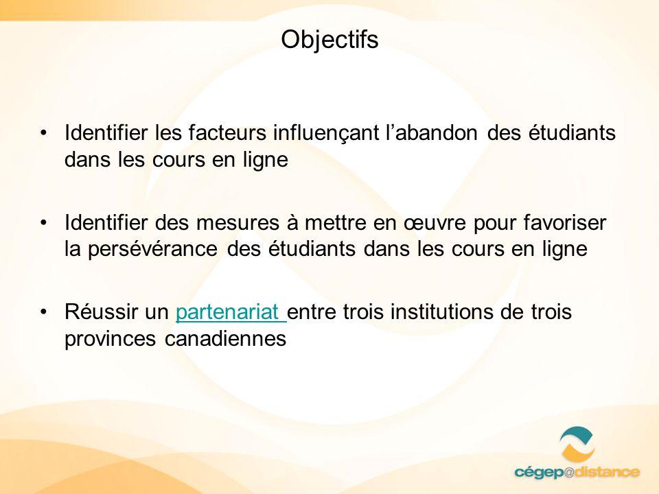Objectifs Identifier les facteurs influençant l'abandon des étudiants dans les cours en ligne.