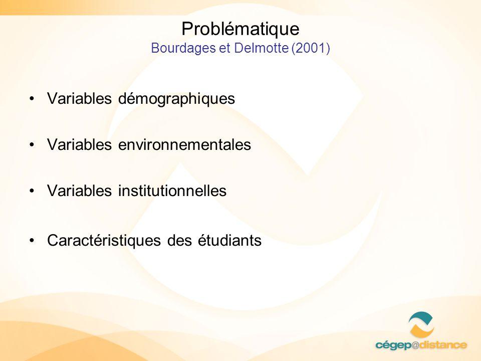 Problématique Bourdages et Delmotte (2001)