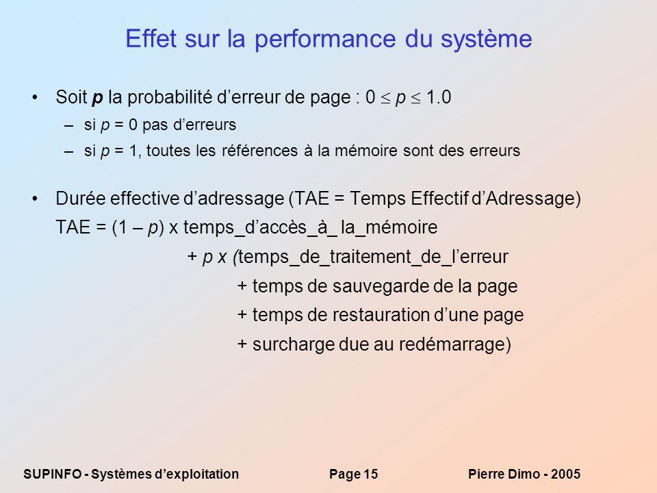 Effet sur la performance du système