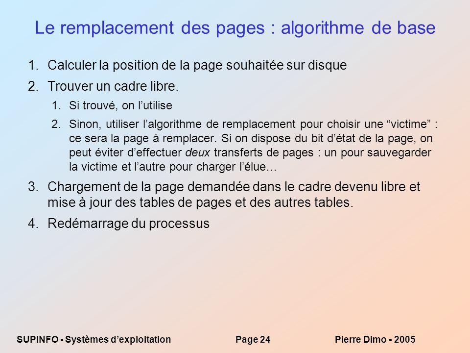 Le remplacement des pages : algorithme de base