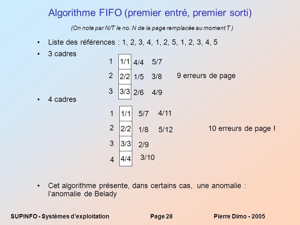 Algorithme FIFO (premier entré, premier sorti)