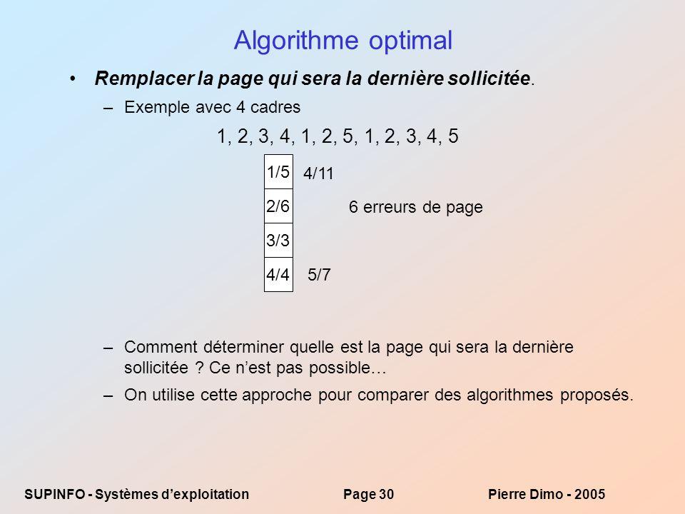Algorithme optimal Remplacer la page qui sera la dernière sollicitée.
