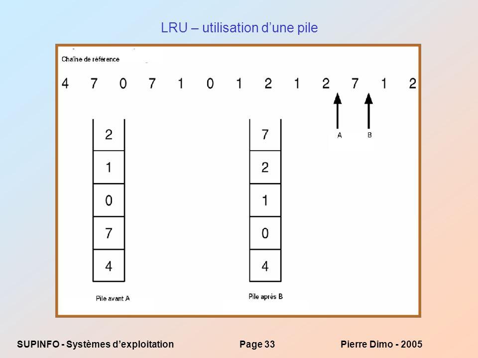 LRU – utilisation d'une pile