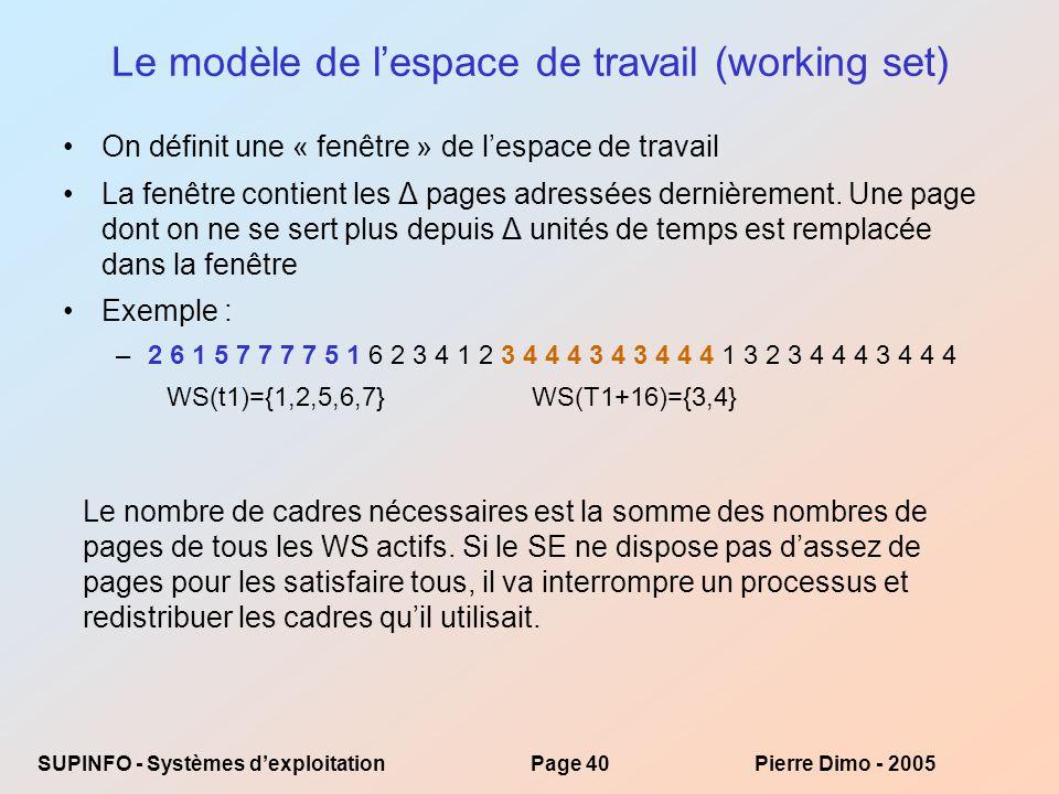 Le modèle de l'espace de travail (working set)